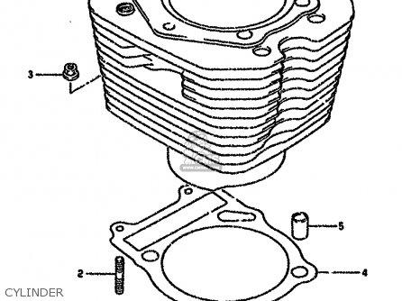 Suzuki DR650RSEU 1994 (R) GERMANY (E22) parts lists and schematics