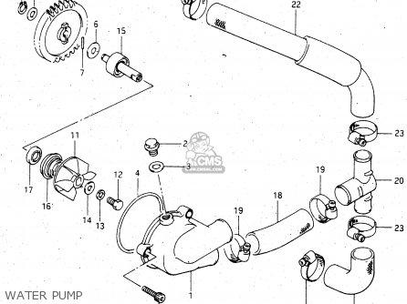 Suzuki RGV250 1993 (P) (E02 E04 E21 E22 E24 E34) parts lists and