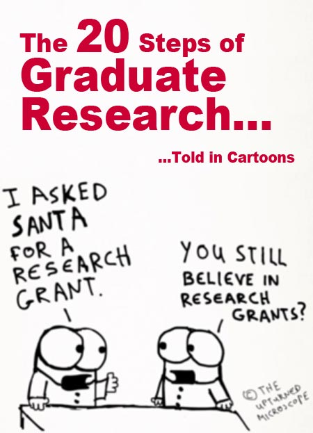 The 20 Steps of Graduate ResearchTold in Cartoons CollegeXpress