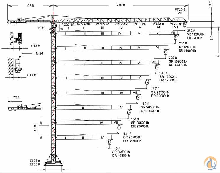 Altec Bucket Lift Hydraulic Schematic HD Wallpapers \u2013 Home design