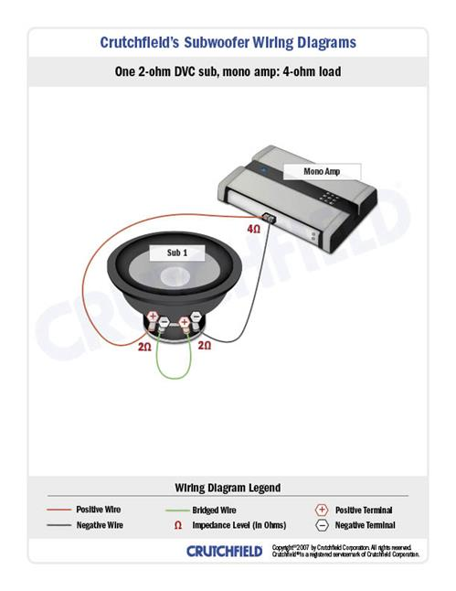 boss dual coil subwoofer wiring diagram