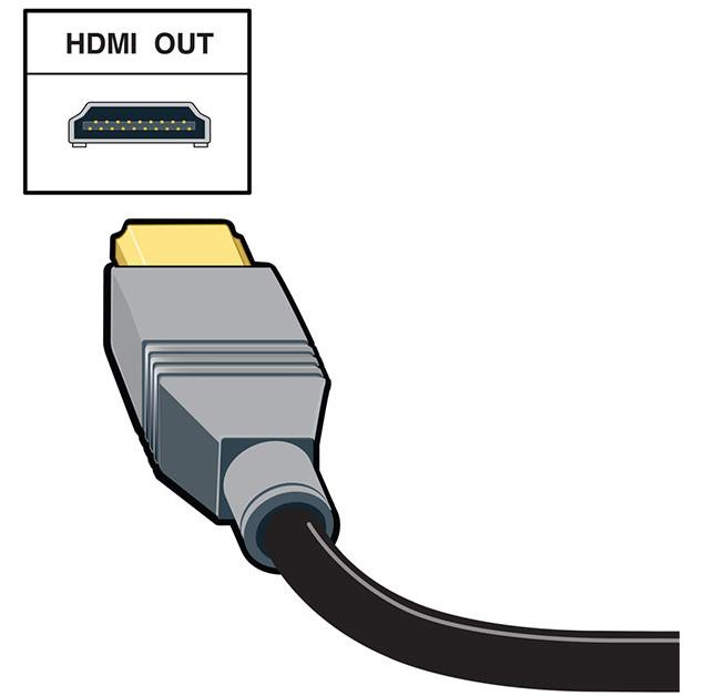 How to Connect Your HDTV