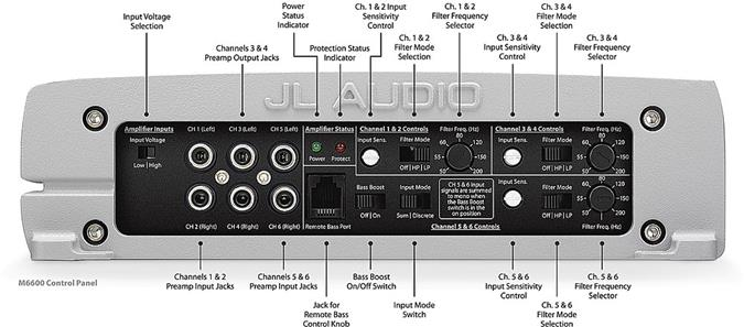 Pioneer 6 Channel Audio Wiring For Boats Wiring Diagram