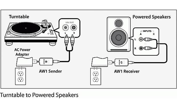 audioengine wireless