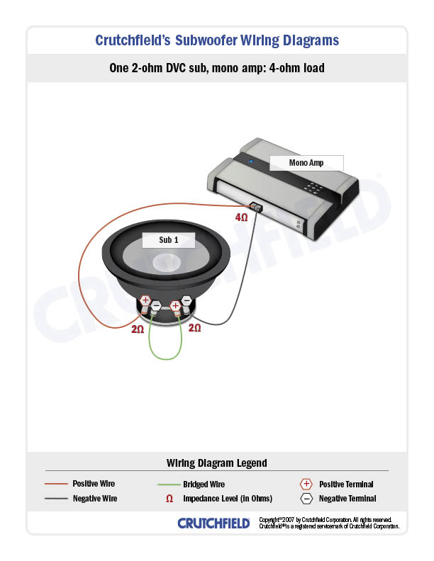 single subwoofer 2 ohm dvc sub wiring diagrams