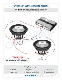 Fine 2 Channel Amplifier To 2 Ohm Subwoofer Series Wiring Diagram Wiring 101 Akebretraxxcnl