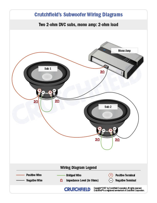 subwoofer in series and parallel wiring diagram
