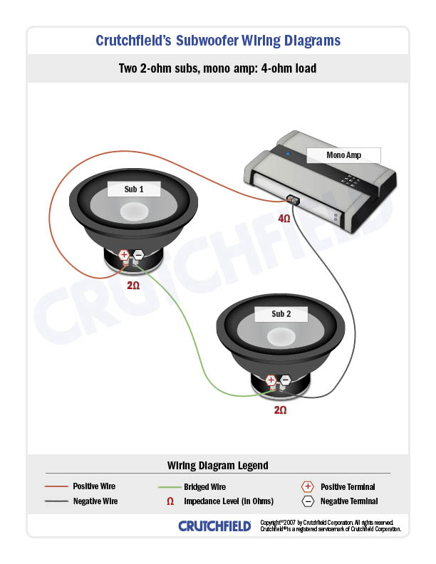 4ch amp wiring diagram 2 subs