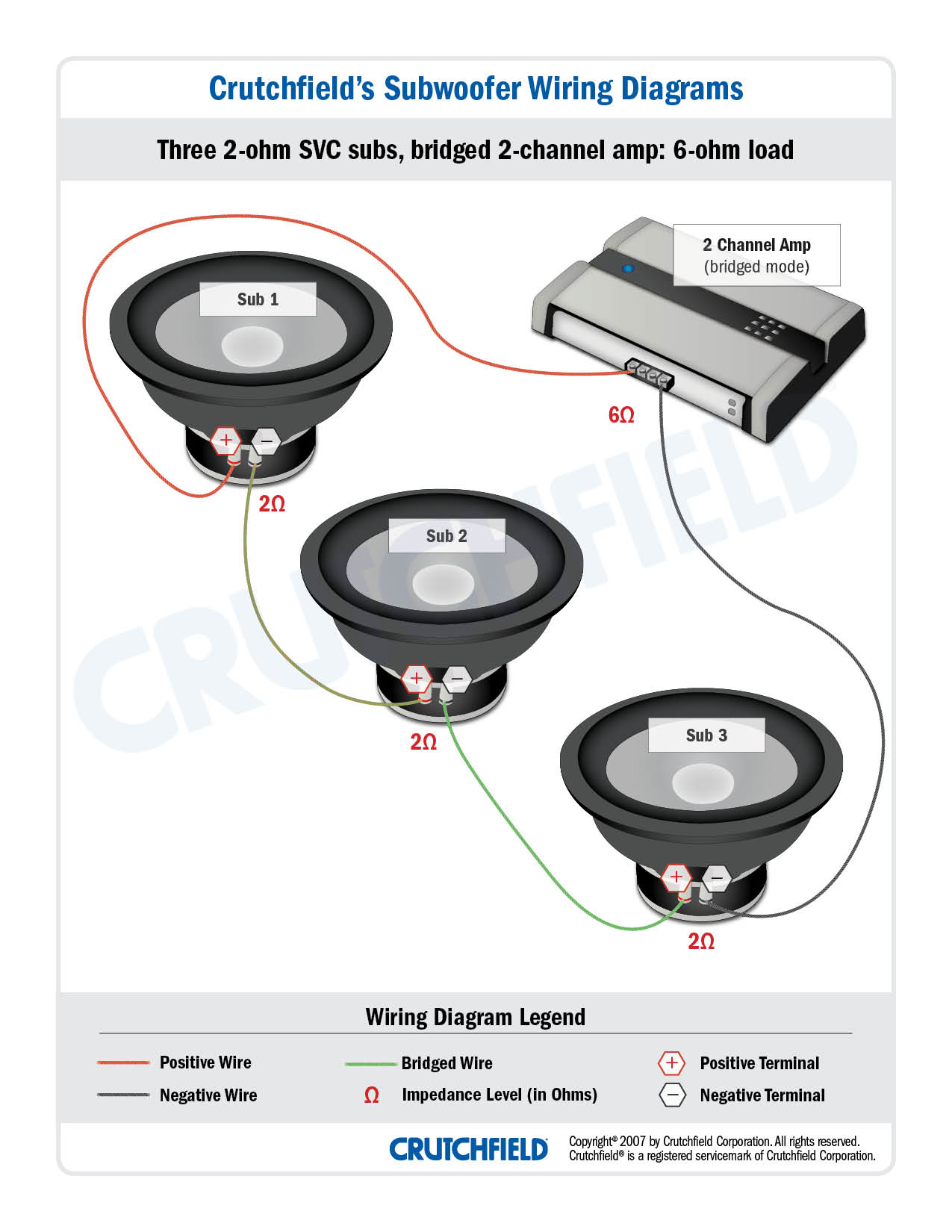 2 channel amp wiring diagram 2 12 quot bandpass