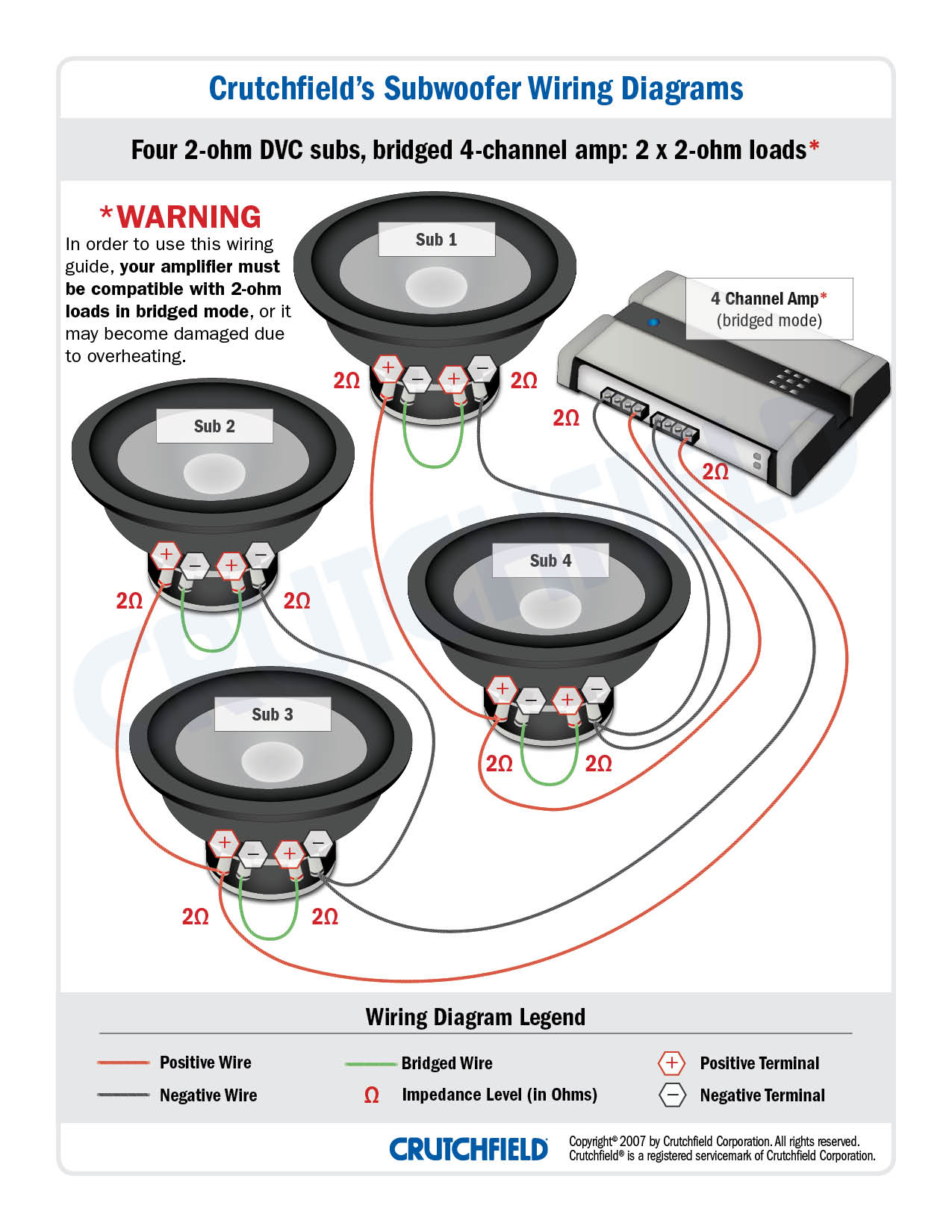 six subwoofer wiring diagram