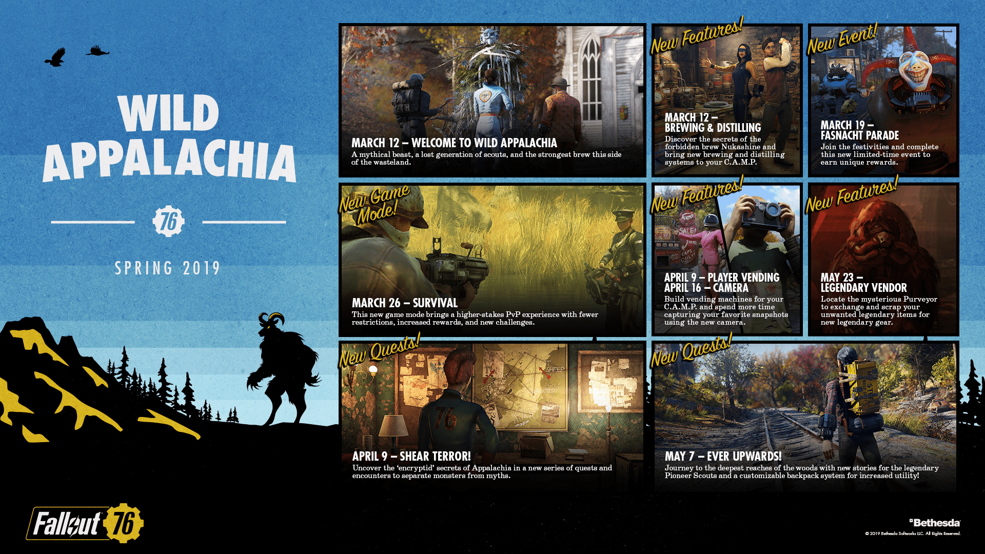 Fallout 76 S Roadmap For The Year Has Been Revealed