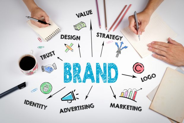 Effective Brand Management Needs Employee Buy-In Credit Union Times