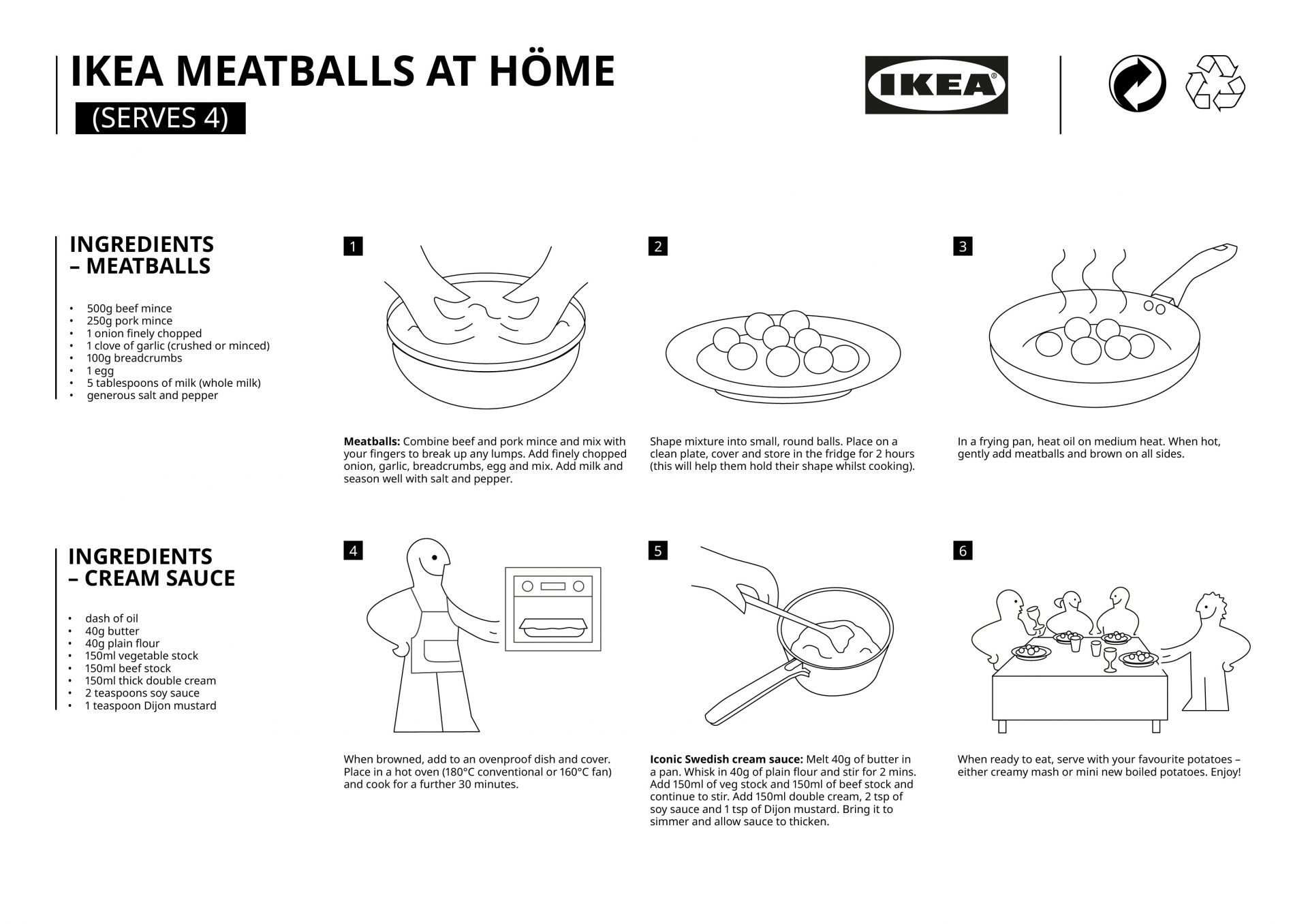 Ikea Just Released Its Famous Swedish Meatball Recipe Dished