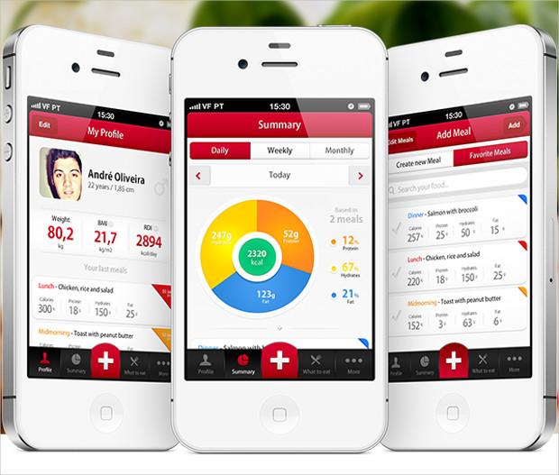 21+ Mobile App UI Designs, PSD Download Design Trends - Premium