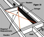 Werner39s Easy Access Attic Ladder 6 Frame Opening