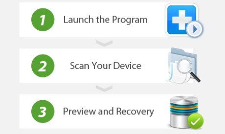 EaseUS free data recovery software offers three steps to recover lost data.