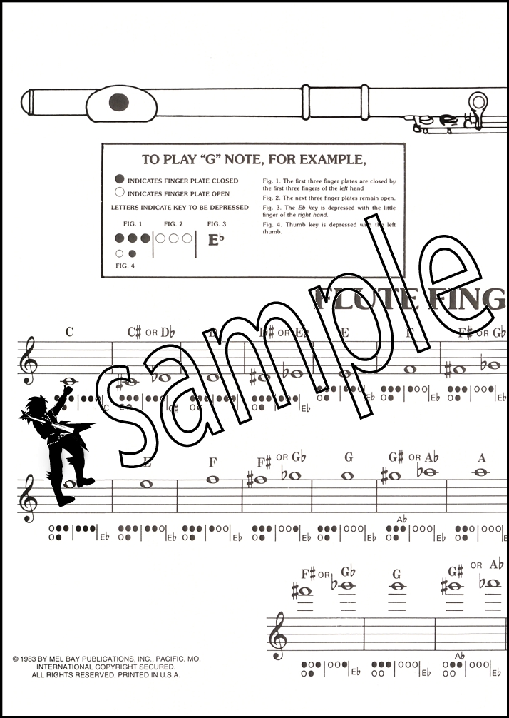 clarinet finger chart for beginners 5th grade band and choir