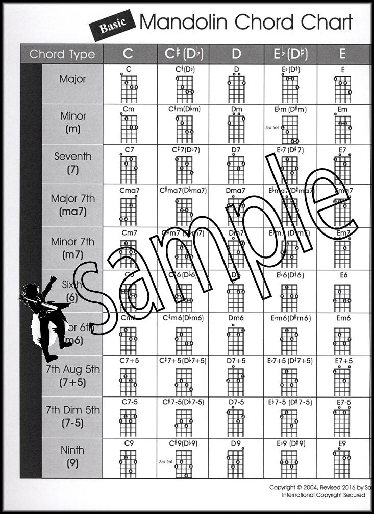 Basic Mandolin Chord Chart Santorella Hamcor - mandolin chord chart