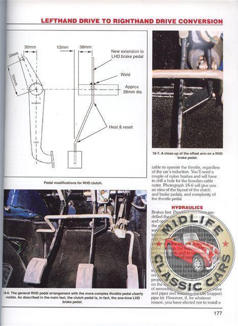 HOW TO RESTORE TRIUMPH TR5 250 TR6 1969 70 71 72 73 74 75 76 MANUAL