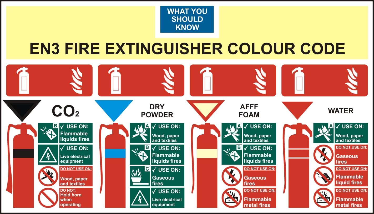 En3 Fire Extinguisher Colour Chart Rigid Pvc 350 X 200mm