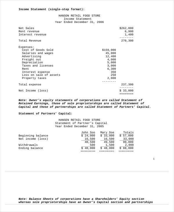 Basic financial statement template jobsbillybullockus – Basic Financial Statement Template
