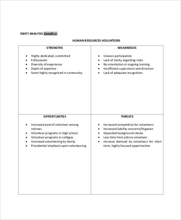 33+ SWOT Analysis Examples  Samples - sample swot analysis