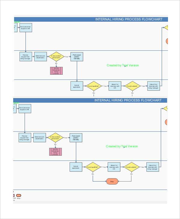 Sample Holdem Odds Chart Template sample conduit fill chart - sample holdem odds chart template