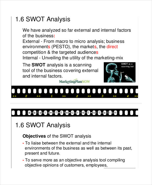 33+ SWOT Analysis Examples  Samples - business swot analysis