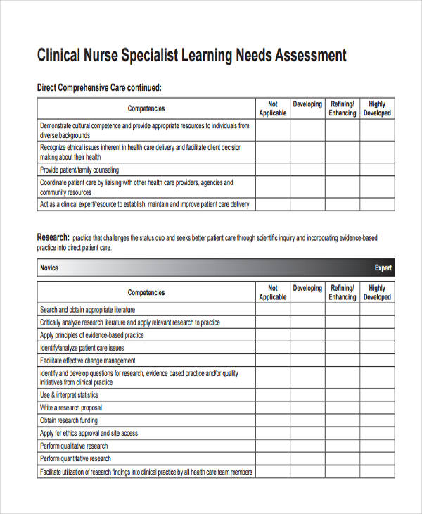 34+ Nursing Assessments Examples  Samples - nursing assessment template