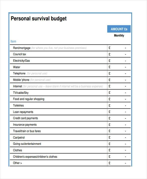 personal budgets examples