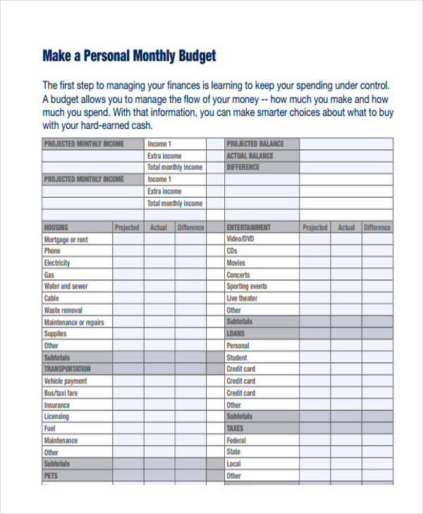 content marketing budget examples spreadsheet sample budget real