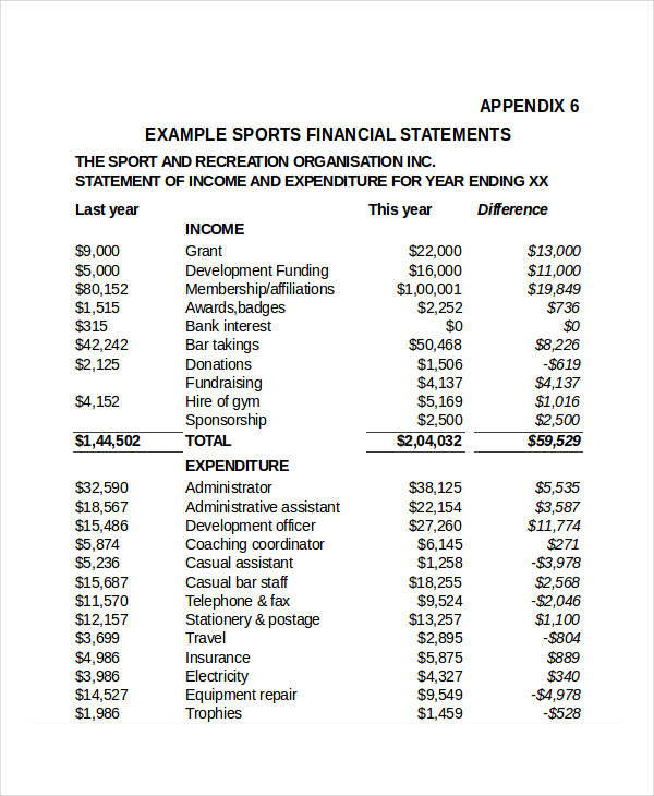 30+ Financial Statement Examples  Samples - financial statement