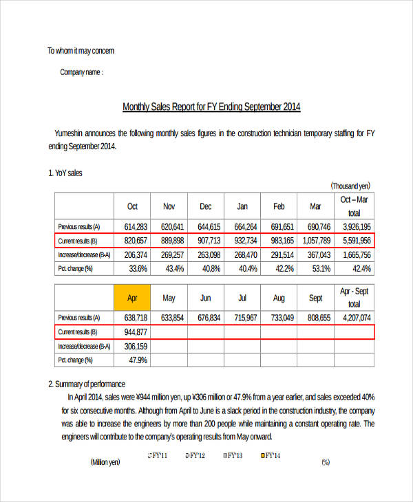 company expenses format