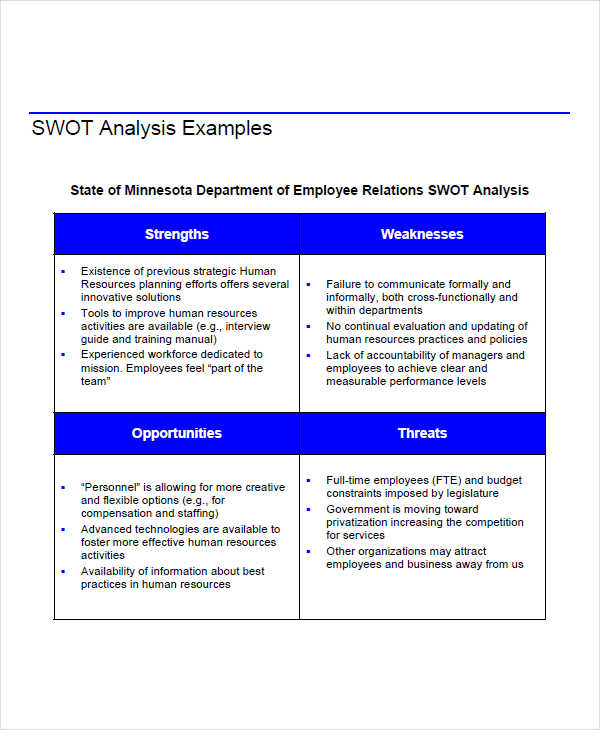 7+ Company Analysis Examples  Samples