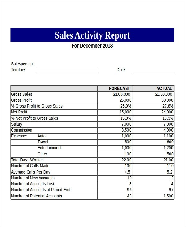 9+ Sales Report Examples  Samples