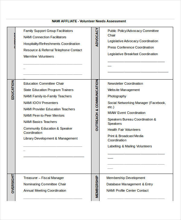 36+ Needs Assessments Examples  Samples - needs assessment templates