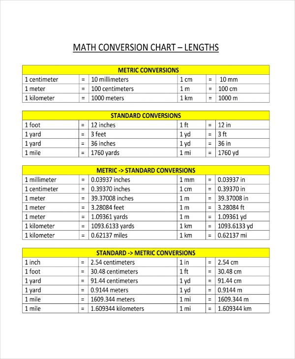 8+ Measurement Chart Examples, Samples