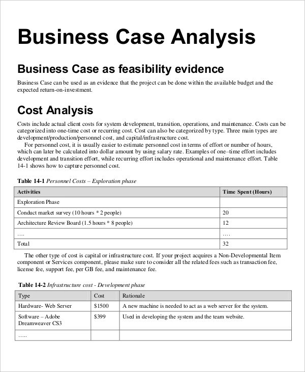 27+ Financial Analyses Examples  Samples - investment analysis sample