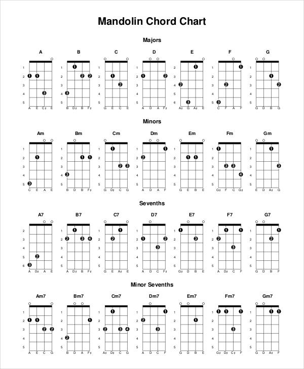 5+ Chord Chart Examples, Samples - mandolin chord chart