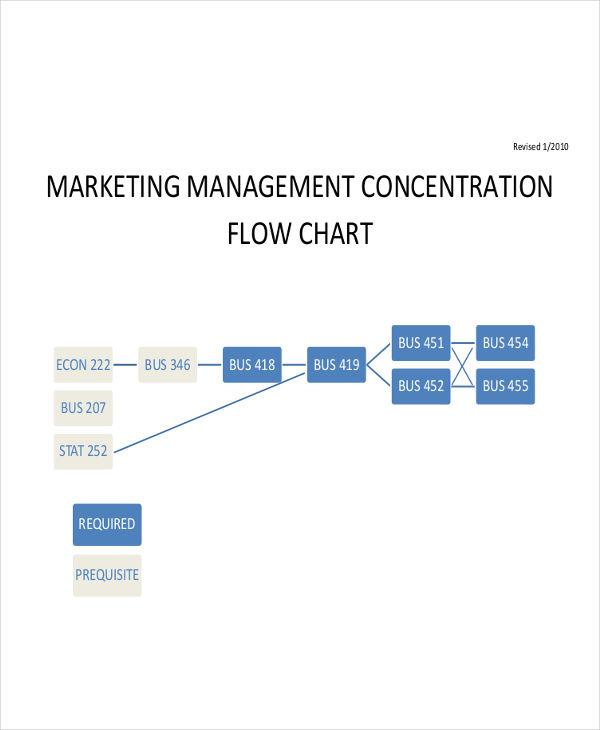 Marketing Diagrams Examples Wiring Diagram