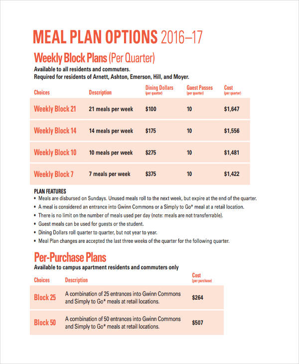 9 Meal Plan Examples, Samples