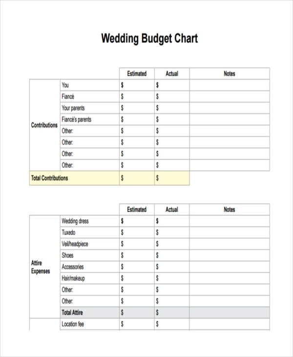 5+ Wedding Chart Examples, Samples