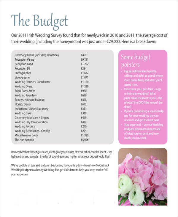 sample budget for newlyweds - Pinarkubkireklamowe