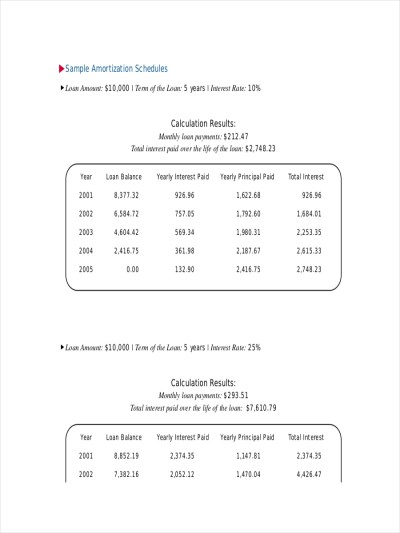 6+ Amortization Schedule Examples, Samples | Examples