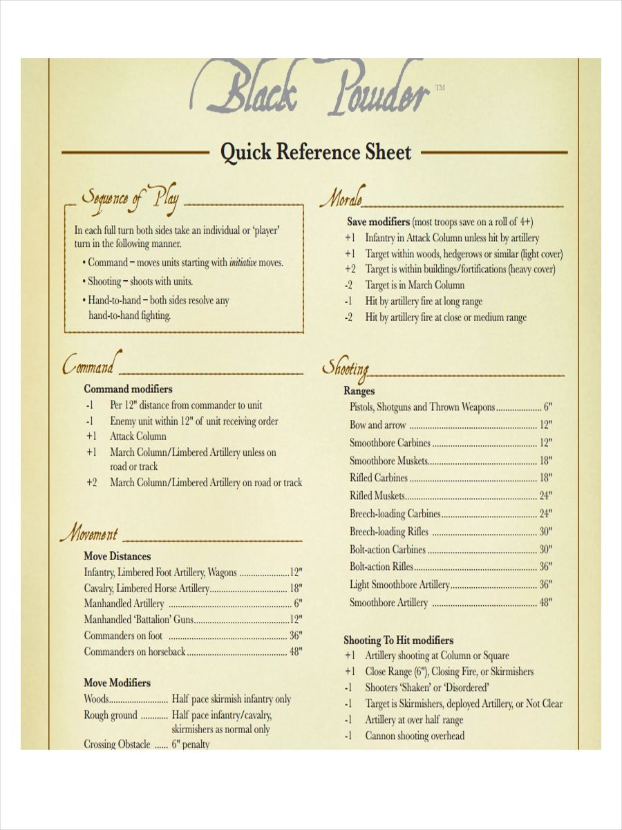 job reference examples