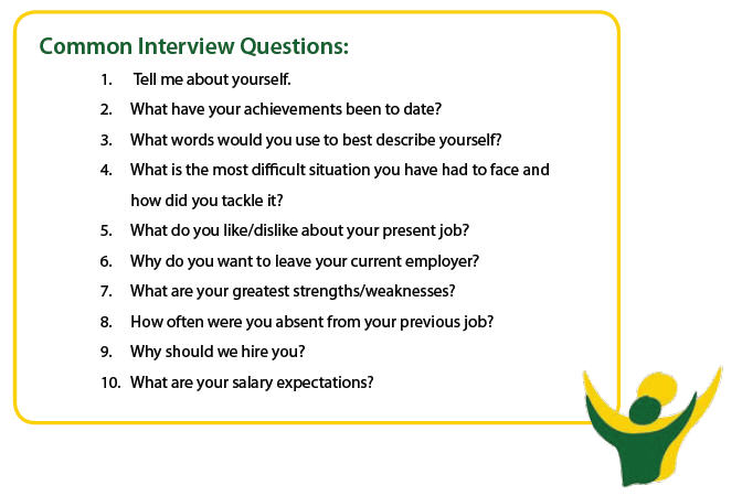 Tips for Job Interview with Sample Questionnaire - sample interview questions