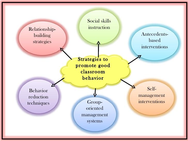 10+ Behaviour Management Plan Examples - PDF Examples