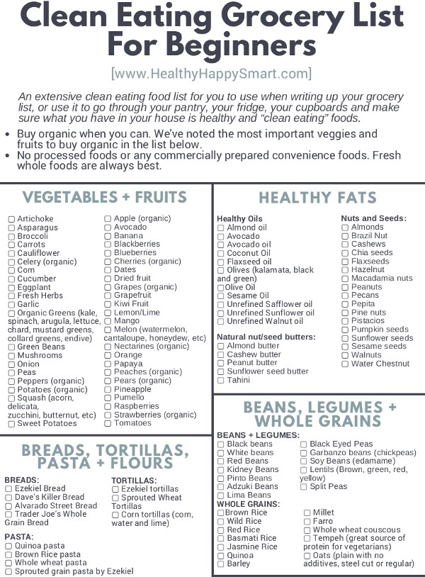 11+ Grocery List Examples - PDF - example grocery list