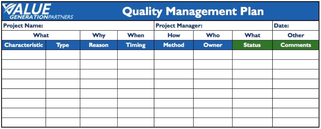 10+ Quality Management Plan Examples - PDF