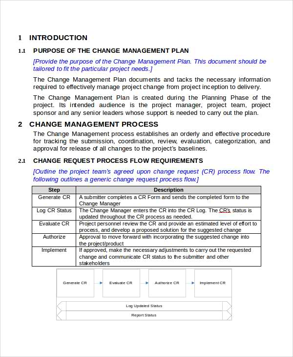 9+ Change Management Plan with Examples - PDF, Word, Pages Examples